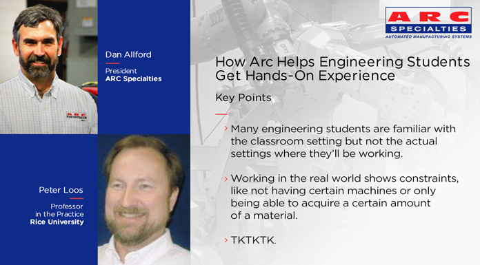 ARC Specialties Peter Loos Rice University